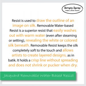 Jacquard water based resist to draw the outline of an image on silk