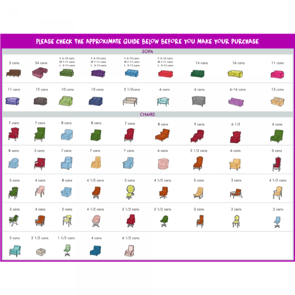Quantity chart Upholstery simply spray